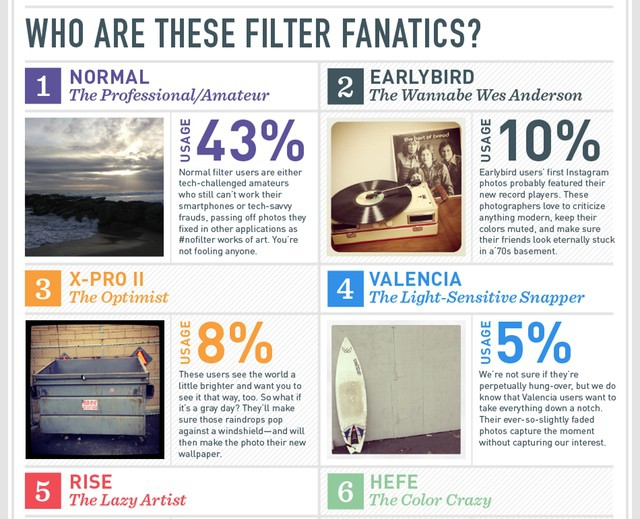 What-Your-Instagram-Filter-Says-About-You3.jpeg