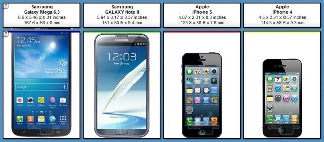 Galaxy note 2 vs galaxy mega