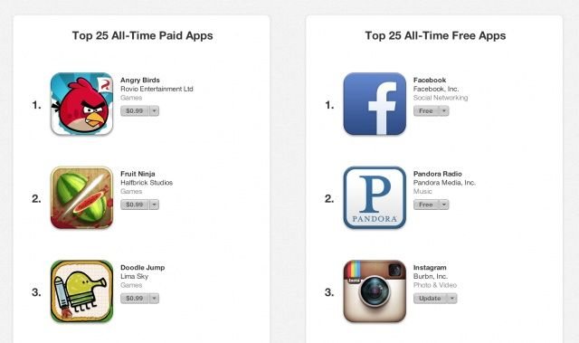 Top-App-Store-downloads