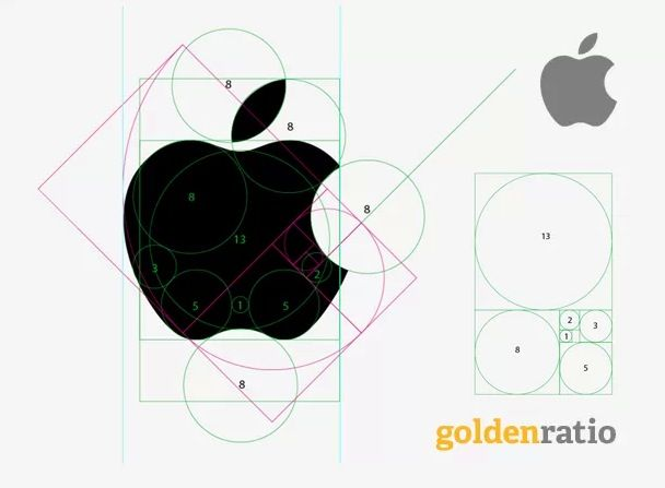 was apple s logo really designed using the golden ratio cult of mac