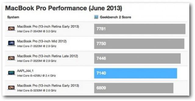 Screen Shot 2013-06-20 at 15.50.39