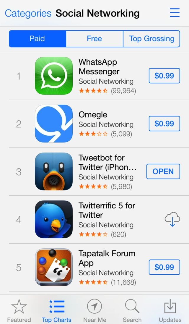 Twitterrific 5 costs $3, which is a little pricey compared with other popular Twitter apps.