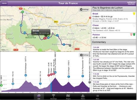 cyclingnews-tour-tracker-1