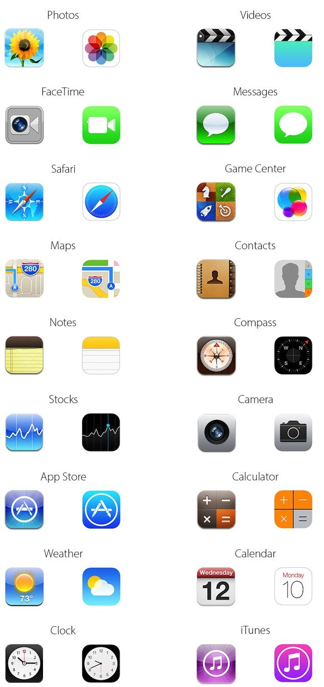 here s what all the new ios 7 icons look like compared to