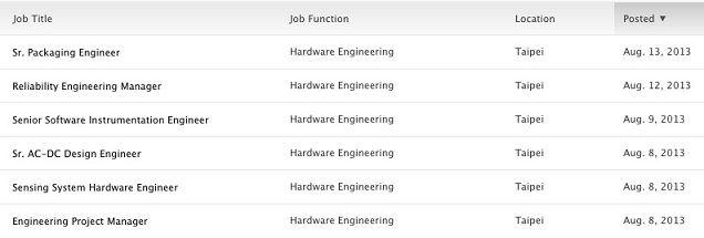 Apple-Taipei_JobOpenings