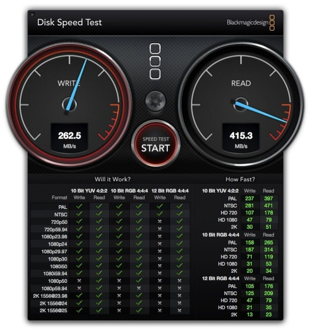 How Fast Is That External Drive? Find Out With Disk Speed Test [OS X