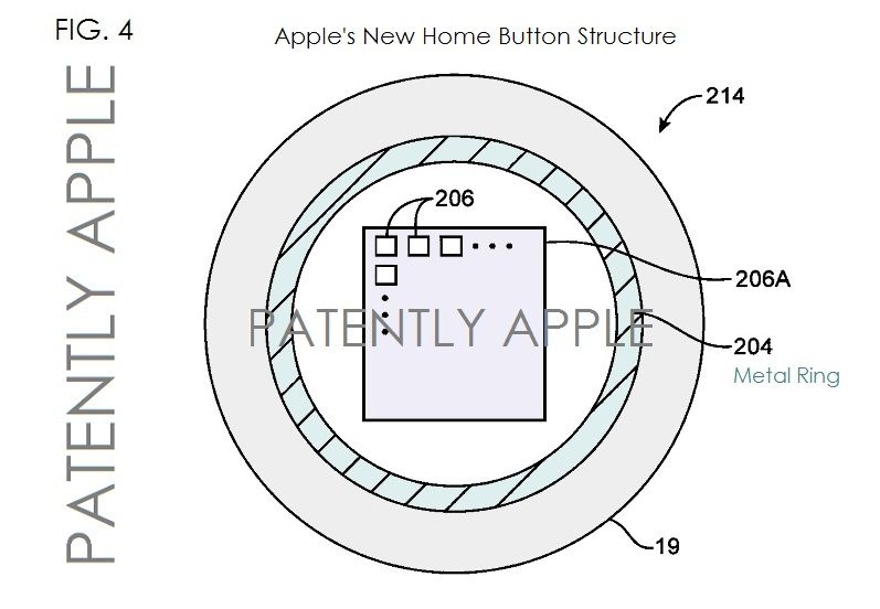 A new European patent reveals how a fingerprint Home Button in the iPhone will likely work.