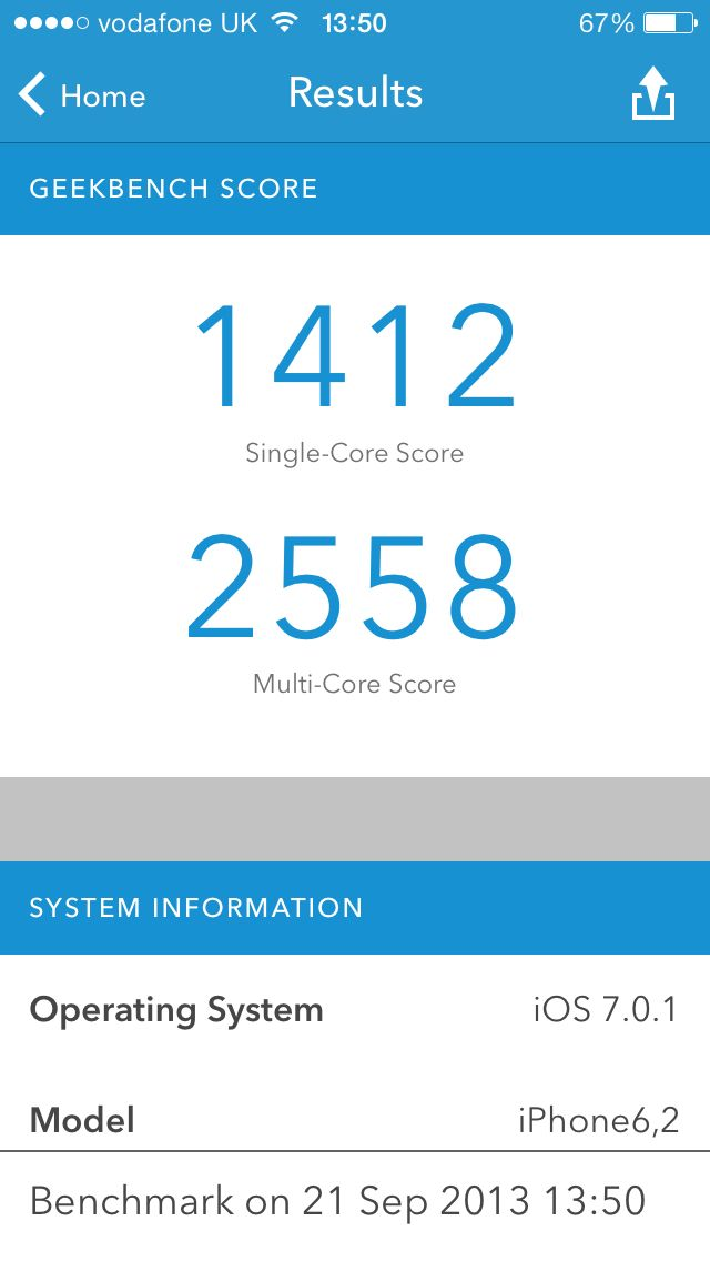 The iPhone 5s on GeekBench.