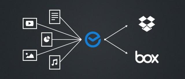 evomail-on-dropbox