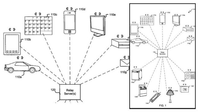 Apple tracking patent 660