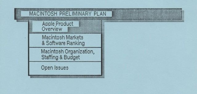 Mac Business Plan Chapter Menu