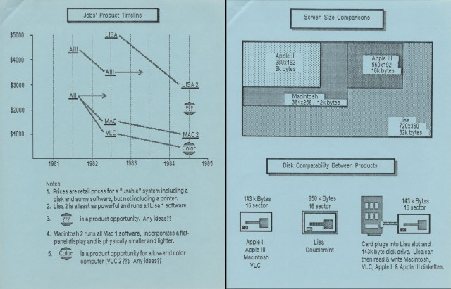 Mac Business Plan Pages