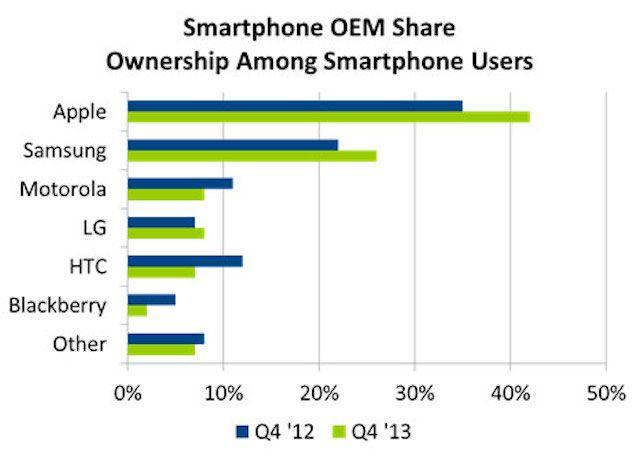 smartphoneOEM