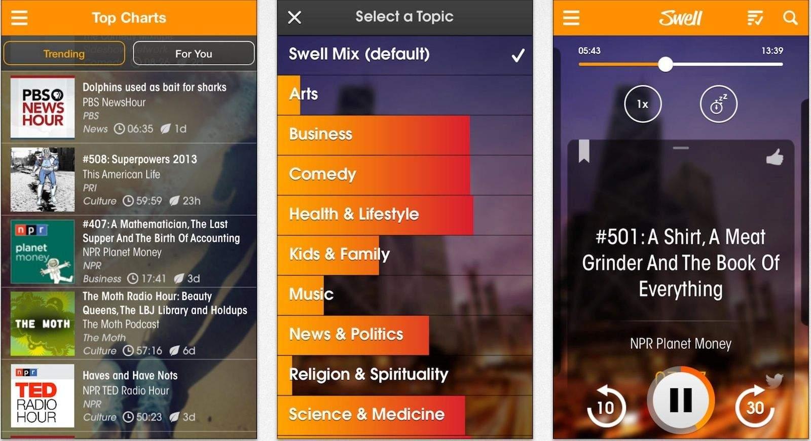 Swell Radio App Is Pandora For Talk, Sports And News Radio