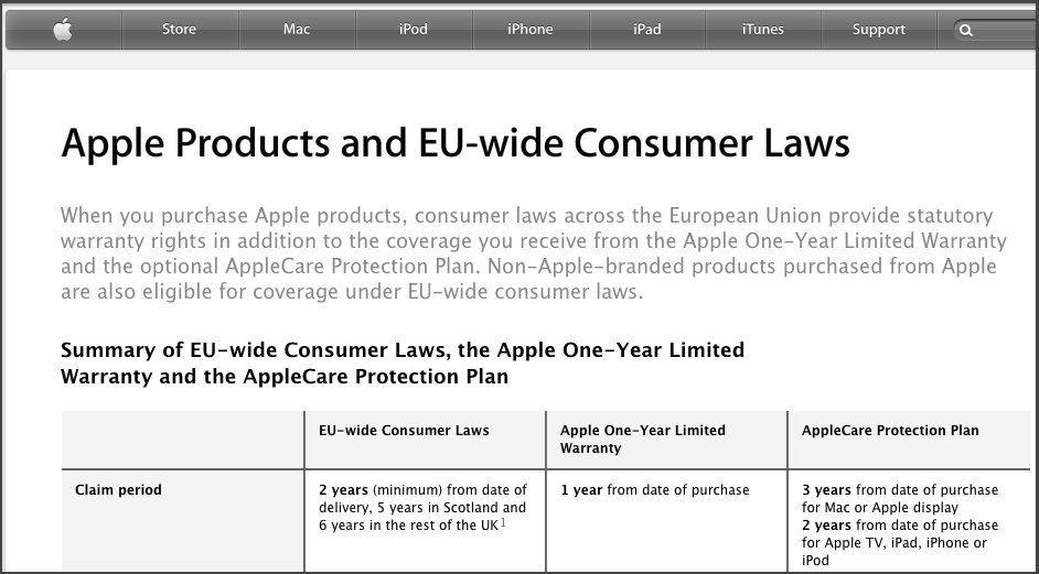 Appleconsumerlaws