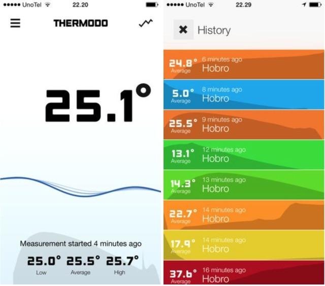Robocat gets good app design.