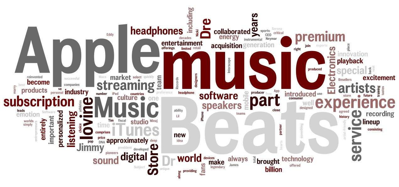 Word cloud from Apple's press release on Beats acquisition. Larger words are more frequent.
