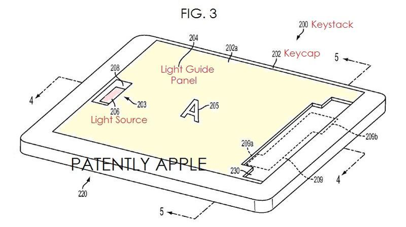 Future Mac keyboards may feature in-key displays for
