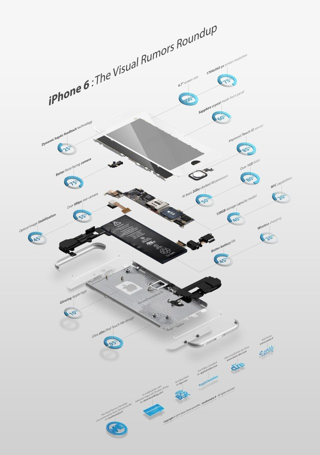 Infographie-Rumeurs-iPhone-6