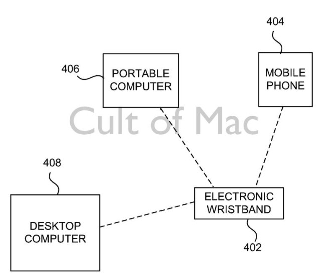 Apple's smart watch could become the new digital hub for the company's devices.