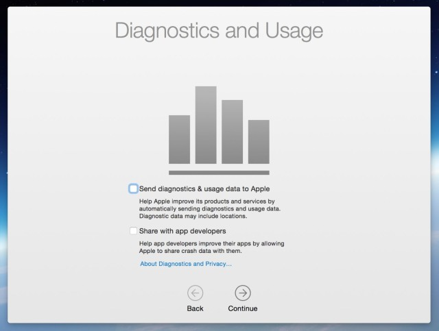 Yosemite Diagnostics