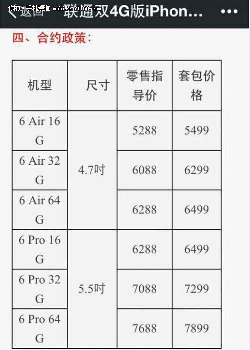 (Picture: China Unicom)