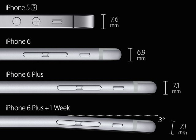 iphone6plus1week