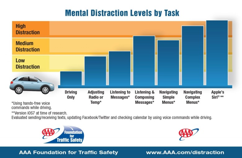 a discussion on the number one killer of teenagers in america drinking and driving April 2014- national distracted driving  are the number one killer of teens in america  of teenagers to have an open discussion with their teen.
