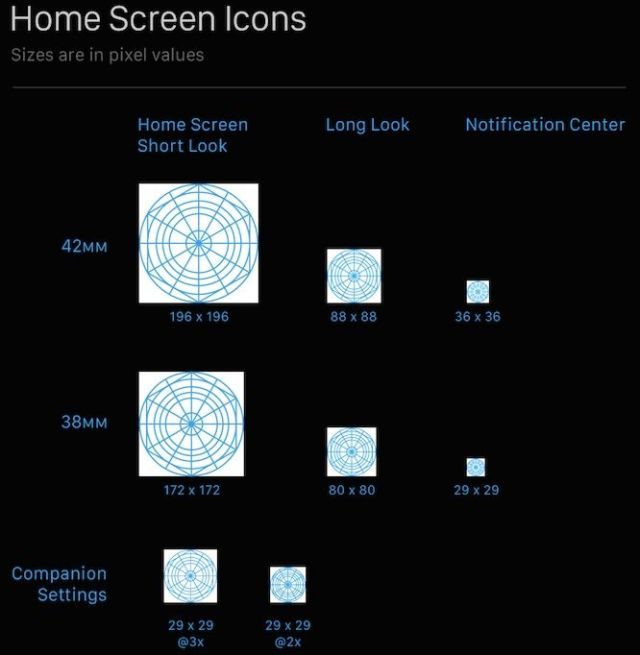 Apple Watch icon grid. Photo: Apple