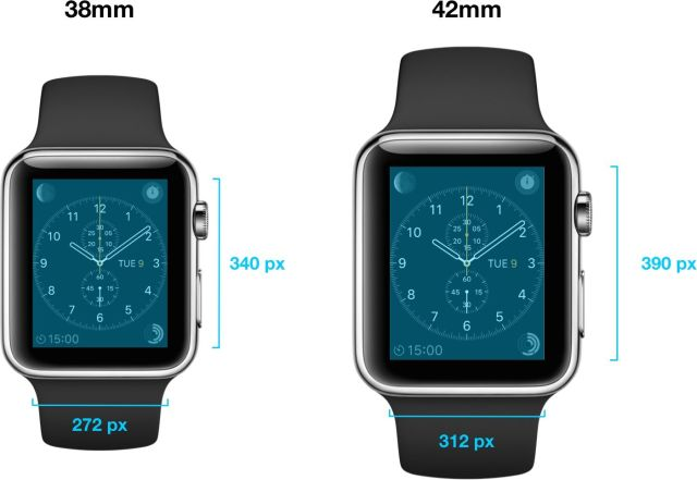Apple Watch screen resolutions. Photo: Apple