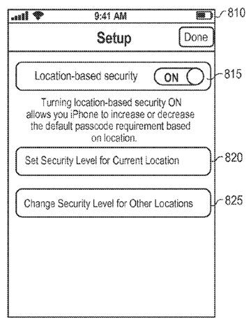 Location-based security