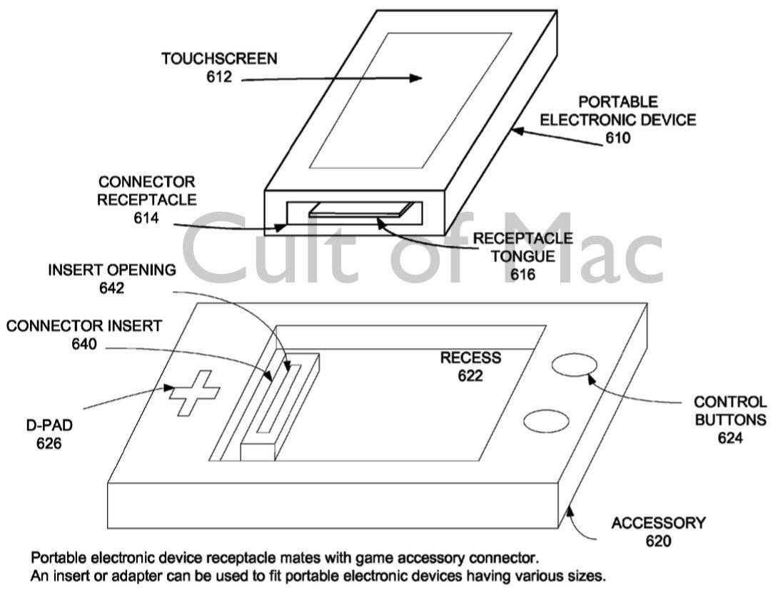 Game On Apple Patents Snap Iphone Gamepad Block Diagram 5