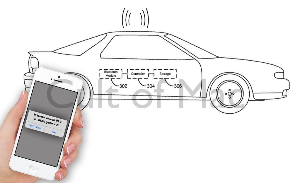 The Apple Car's going to need batteries after all. Photo: Cult of Mac/USPTO