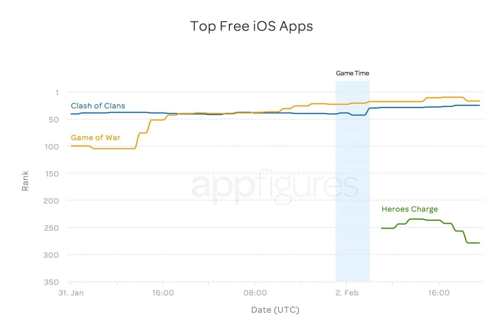 top-iOS-games