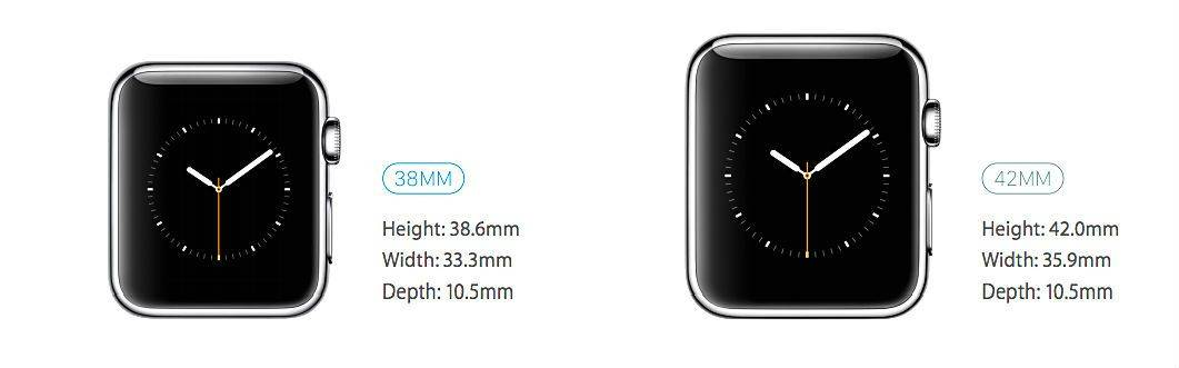 The Definitive Guide To Buying An Apple Watch. Loan Amortization Excel Template. House Cleaning Template Free. Create Home Attendant Cover Letter. Red Carpet Invitation Template. University Of Chicago Graduation. Wording For Graduation Party Invitations. London School Of Economics Graduate Programs. Pro Forma Template Excel