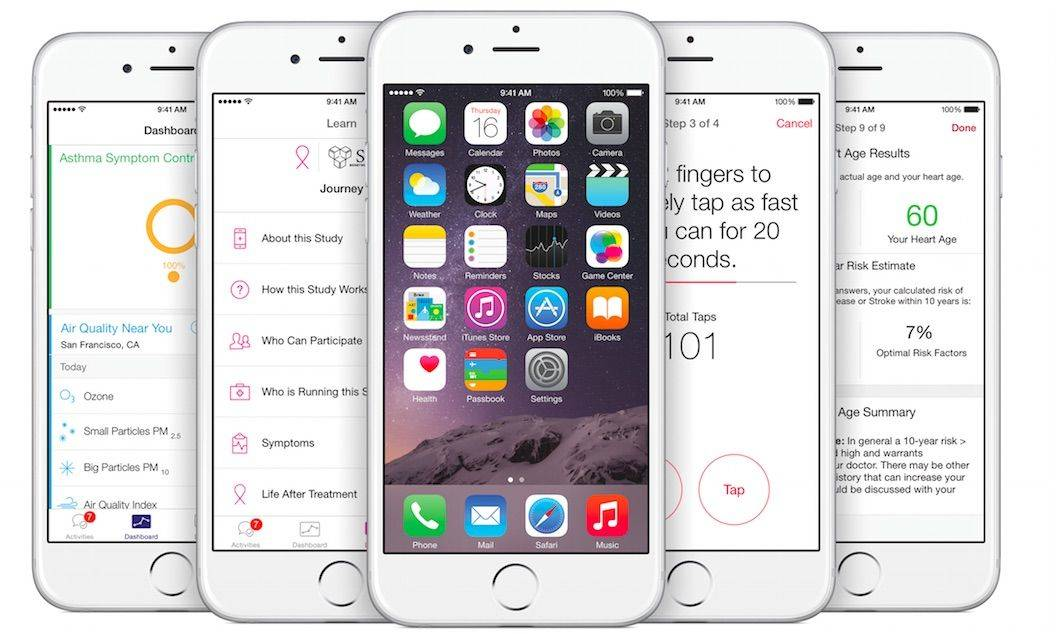 ResearchKit is just as revolutionary as researchers hoped.