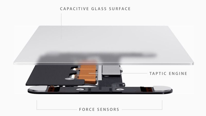 The Force Touch trackpad as seen in the recent MacBook.