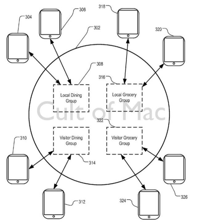 An illustration of how Apple's social network could function. Photo: USPTO/Apple