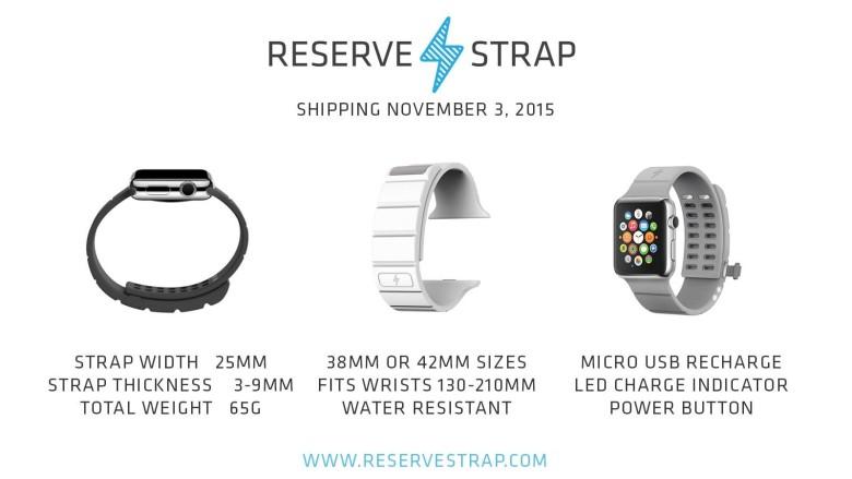 Reserve Strap