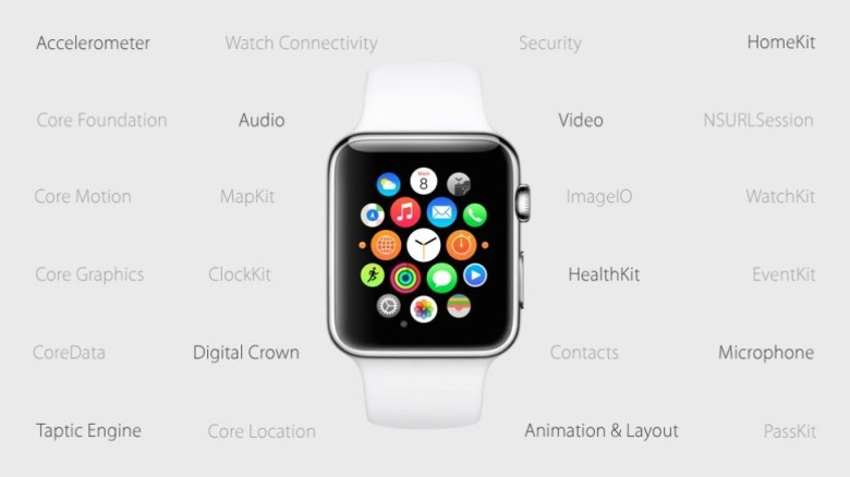 watchOS 2.0 is bringing native apps to your wrist
