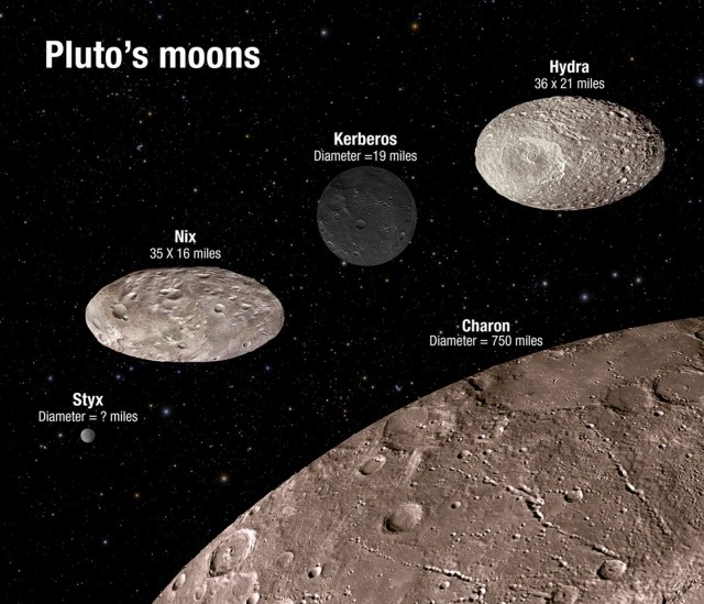 The four moons of Pluto.