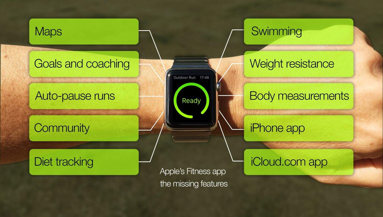 How could Apple improve their fitness offering?