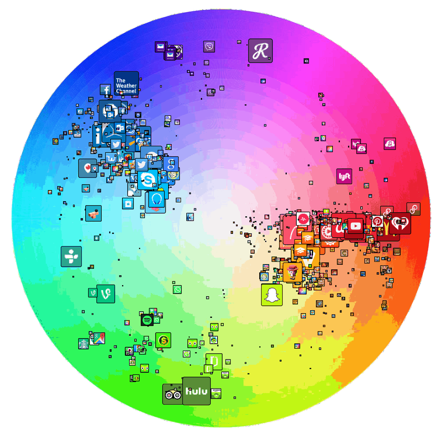 The Top 200 iOS app icons, charted to a color wheel.