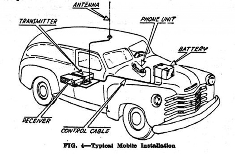 This diagram shows the equipment that needed to be installed in a car for a motorist to have a mobile phone.