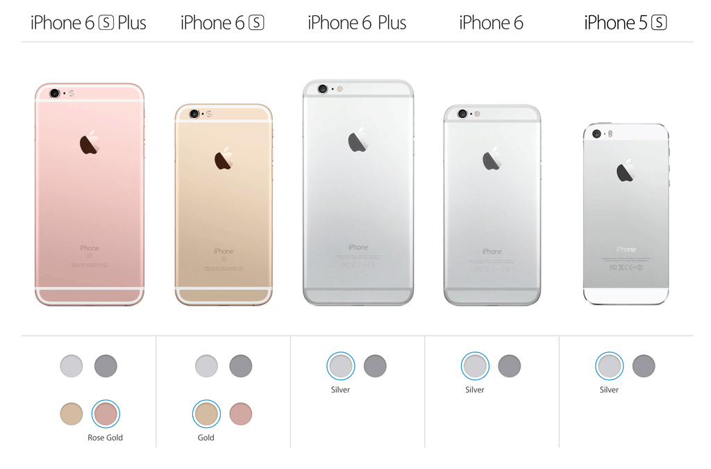 If it\'s gold you want, 6s is your only option | Cult of Mac