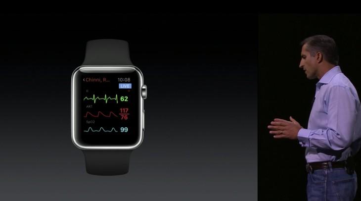 Having a hot demo at an Apple keynote comes at a cost