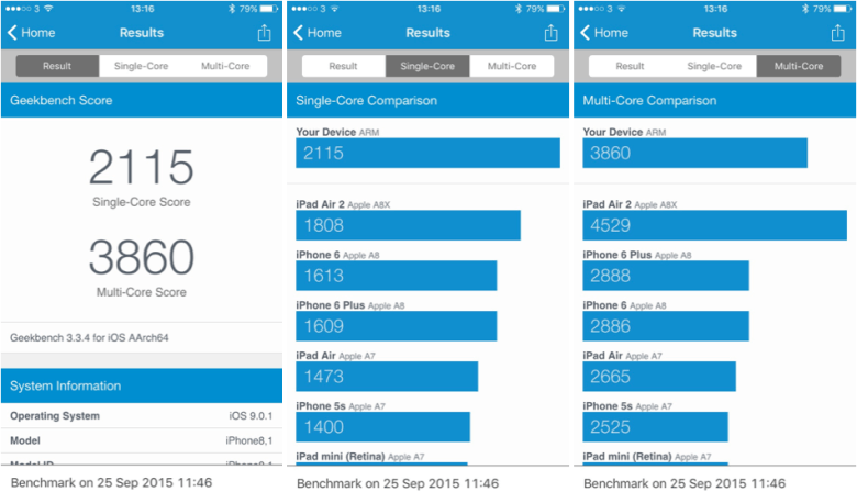 iPhone 6s performs well in Geekbench.