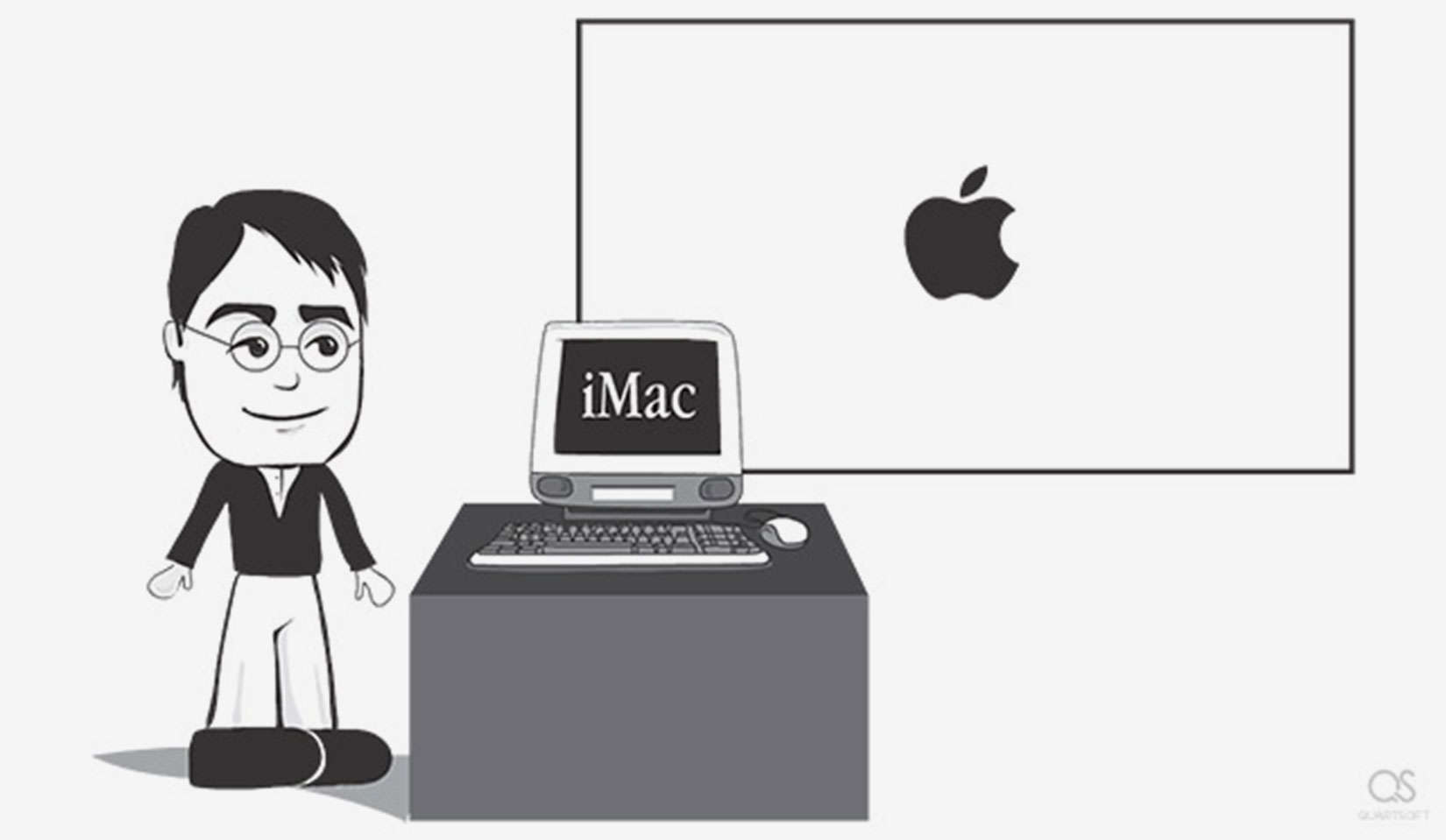 Steven Jobs and the introduction of the iMac.