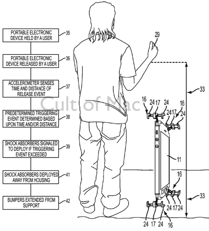 How Apple's new patent application may work.