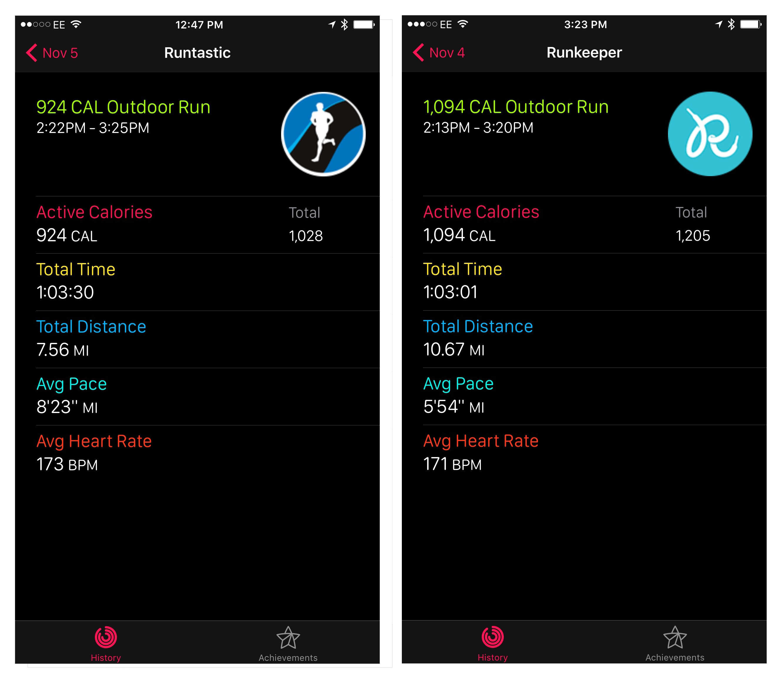 Third-party watchOS 2 running apps can display workouts within the Activity app